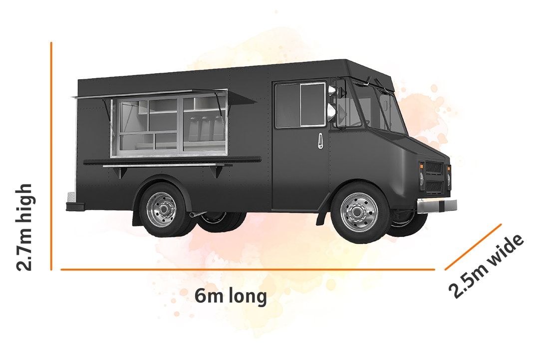 food_truck_sizing